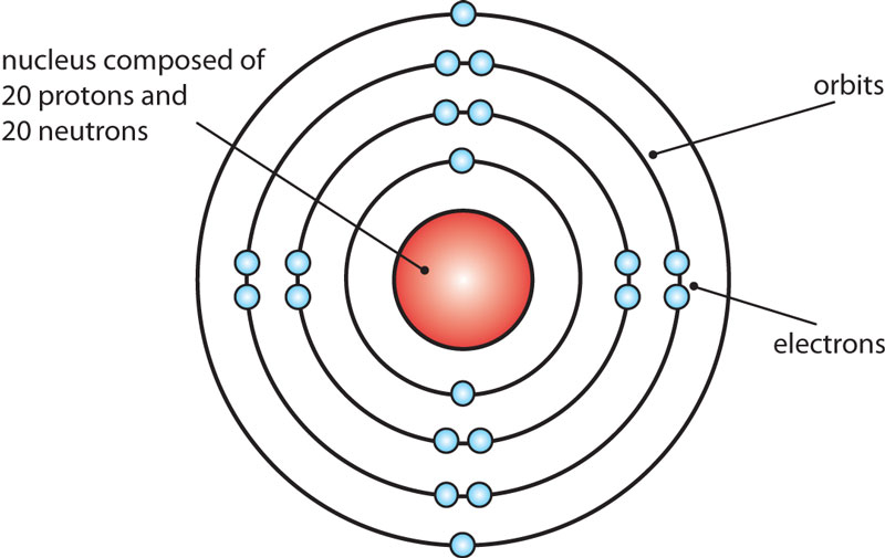 Bohr Model Diagram For Calcium